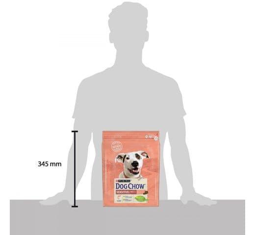 Pinso Dog Chow Purina gos sensitive 2,5kg 2